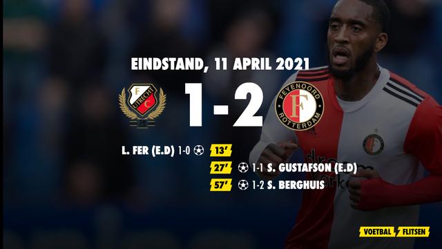 11 april 2021: FC Utrecht-Feyenoord 1-2, eredivisie speelronde 29