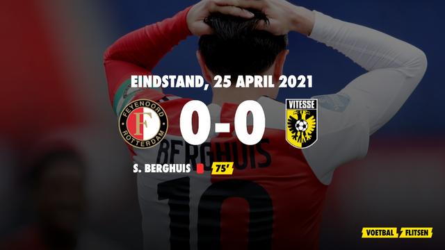 25 april 2021: Feyenoord-Vitesse 0-0, eredivisie speelronde 30
