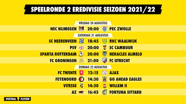 Speelronde 2 Eredivisie seizoen 2021/22