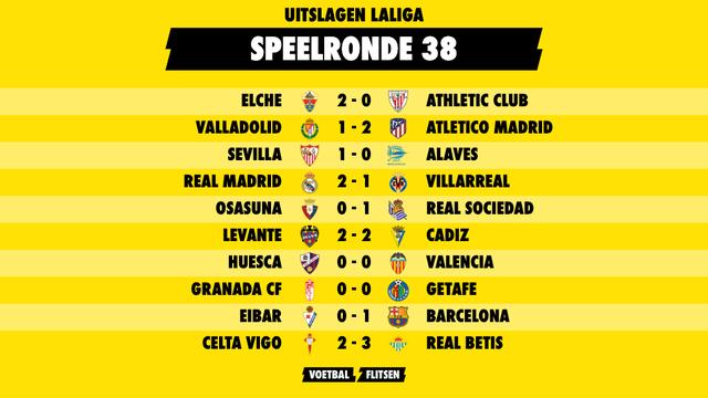 uitslagen speelronde 38 la liga