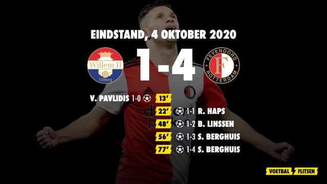 4 oktober 2020: Willem II-Feyenoord 1-4, eredivisie speelronde 4
