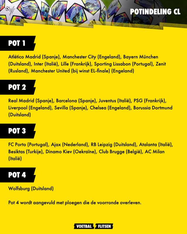 pot indeling champions league seizoen 2021 - 2022 met psv en ajax