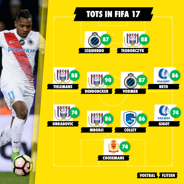 fifa 17 tots team of the season anderlecht club brugge tielemans jupiler pro league jpl izquierdo dendoncker
