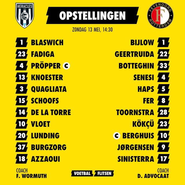 Opstelling Feyenoord voor uitduel tegen Heracles Almelo