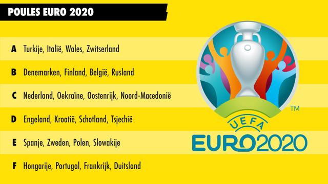 EK Poules EURO 2020 - Groep A t/m F EK Voetbal 2021