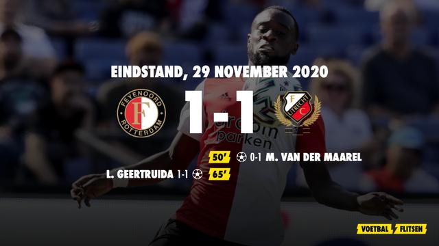 29 november 2020: Feyenoord-FC Utrecht 1-1, eredivisie speelronde 10