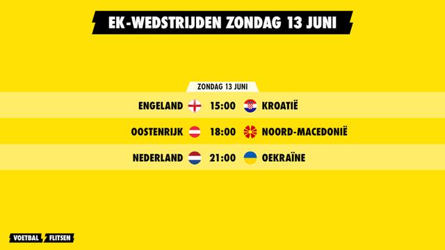 Euro 2020 EK-wedstrijden zondag 13 juni 2021