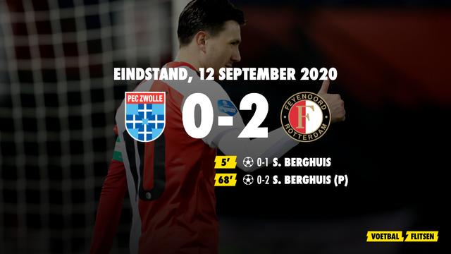 12 september 2020: PEC Zwolle-Feyenoord 0-2, eredivisie speelronde 1