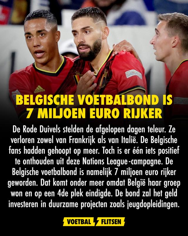 belgische voetbalbond geld