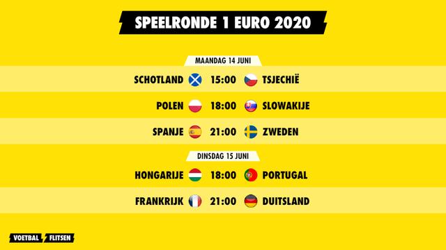 Speelronde 1 Euro 2020 ek voetbal 2021