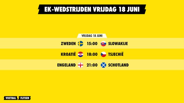 EK-wedstrijden vrijdag 18 juni 2021 Euro 2020