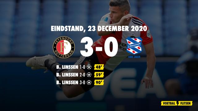 23 december 2020: Feyenoord-Heerenveen 3-0, eredivisie speelronde 14