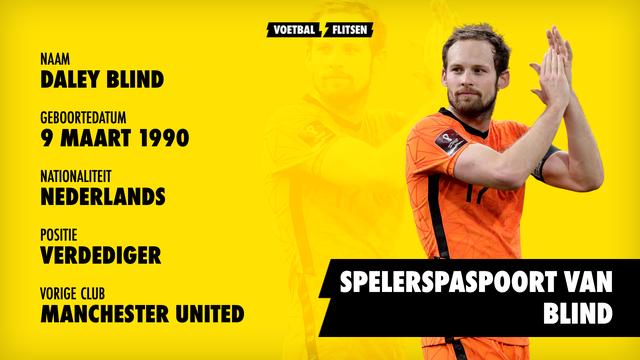 spelerspaspoort daley blind ajax, manchester united, oranje, nederlands elftal