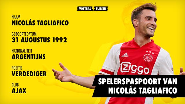 Spelerspaspoort Nicolás Tagliafico (profiel)