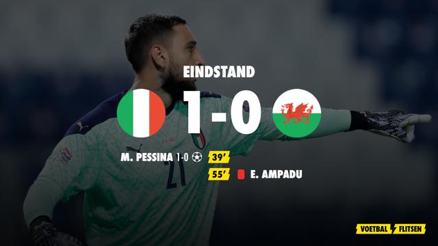 italie-wales 1-0 ek voetbal karakteristiek scoreverloop