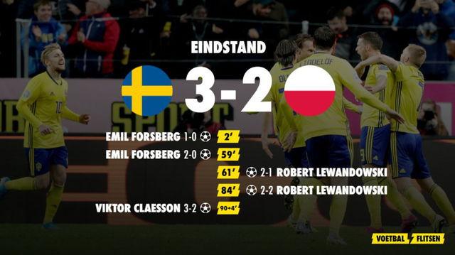 eindstand en scoreverloop zweden-polen 3-2 ek voetbal