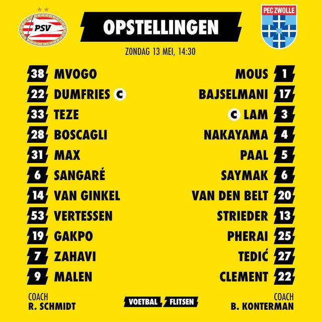Opstelling PSV voor thuisduel tegen PEC Zwolle