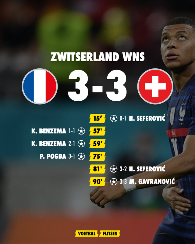 zwitserland wint na strafschoppen tegen frankrijk op ek voetbal
